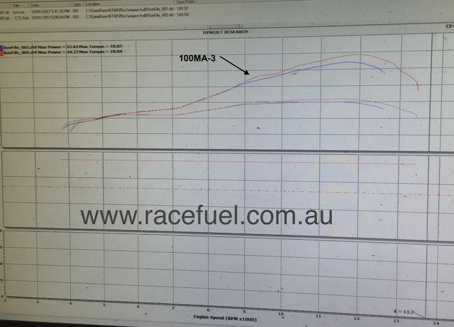 100MA-3 ETS Racing Fuel Dyno Result
