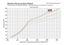 Extra Max - Dyno Result 1